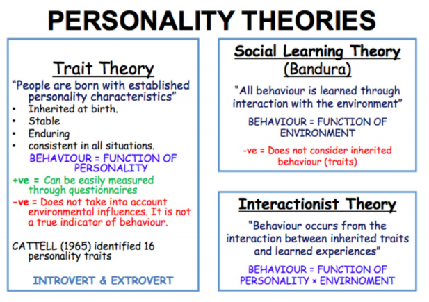sport psychology lessons teach topic b personality ib